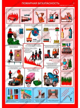 Противопожарные мероприятия комплект из 2 плакатов