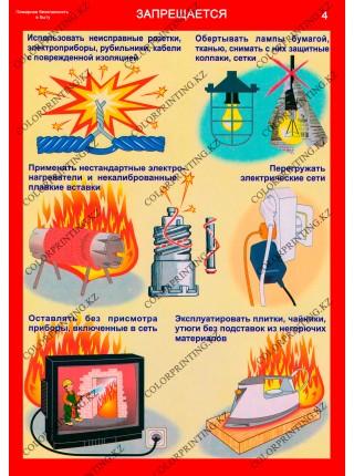 Правила хранения бытовой химии комплект из  4 плакатов