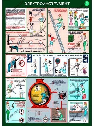 Электроинструмент комплект из 2 плакатов