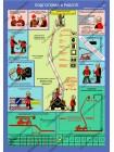 Безопасности работ с автоподъемниками комплект из 3 плакатов
