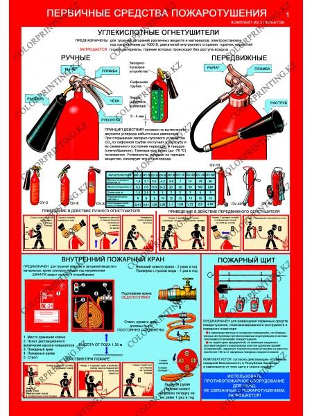 Первичные средства пожаротушения комплект из 3 плакатов