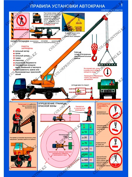 Правила установки автокрана комплект из 2 плакатов