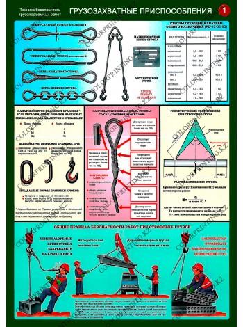 Безопасность грузоподъемных работ комплект из 4 плакатов