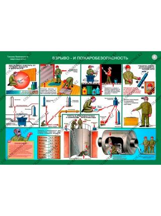 Техника безопасности при сварочных работах комплект из 4 плакатов