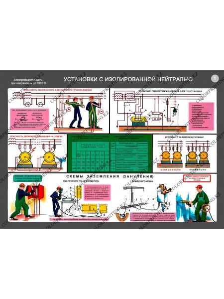 Электробезопасность при напряжении до 1000 В комплект из 4 плакатов