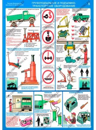 Техника безопасности при ремонте автомобиля комплект из 5 плакатов