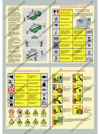 Пособие стропальщика комплект из 9 плакатов