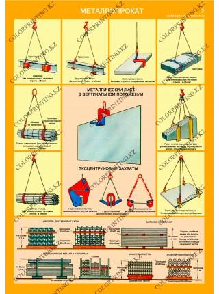 Схемы строповки и складирования комплект из 4 плакатов