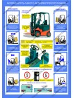 Безопасность работ с электропогрузчиком комплекты из 2 плакатов