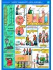 Безопасность работ на объектах водоснабжения и канализации комплект из 4 плакатов