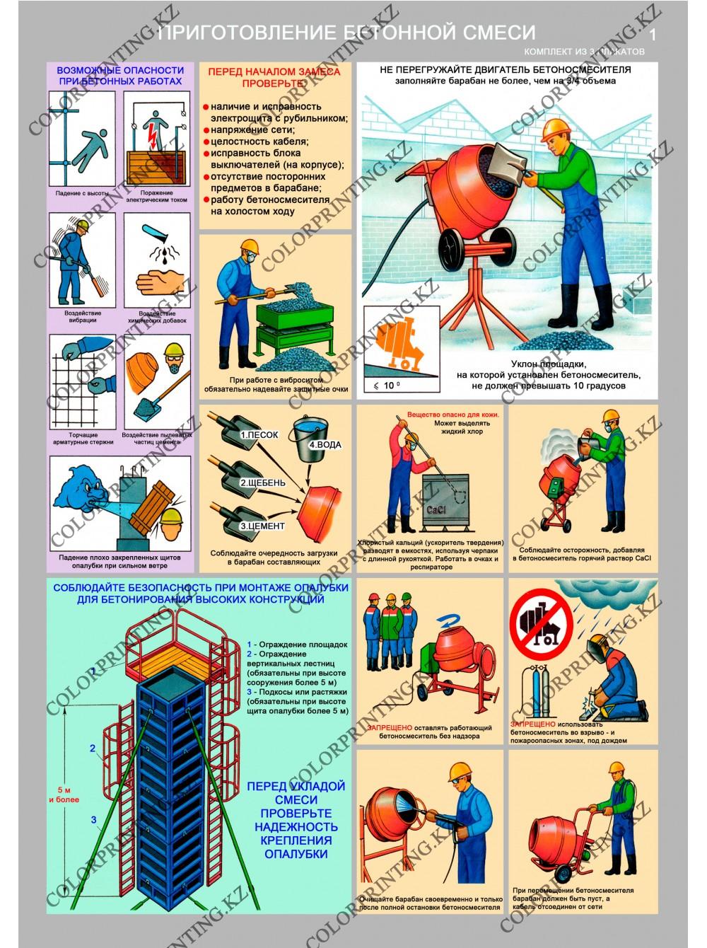 Плакаты бетон бетон 250 в москве