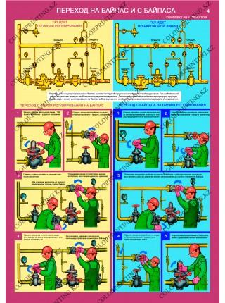 Безопасная эксплуатация газораспределительных пунктов комплект из 4 плакатов