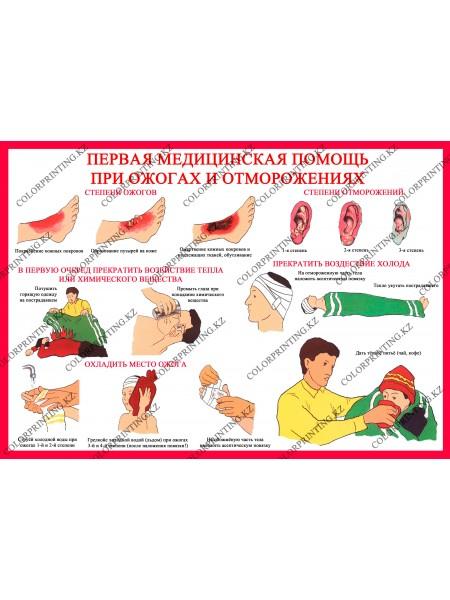 Первая медицинская помощь при ожогах отморожения