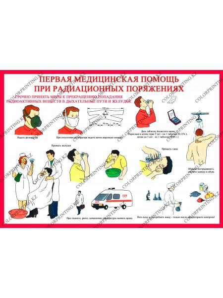 Первая медицинская помощь при радиационных поражениях